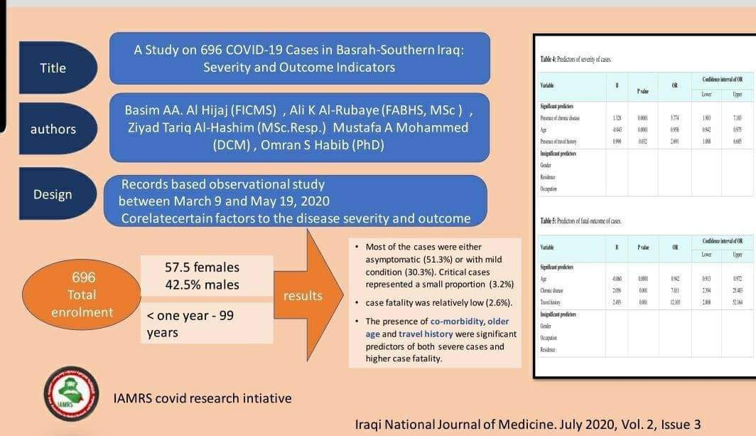 IAMRS Research Intiative publishing an Article
